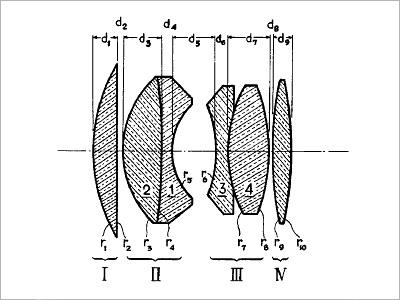 Canon 100mm F2 Serenar Optical Formula