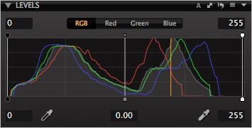 Canon 100mm F2 Serenar Dynamic Range - Capture One Histogram